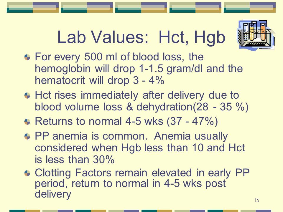 Lab Values: Hct, Hgb For every 500 ml of blood loss, the hemoglobin will drop 1-1.5 gram/dl and the hematocrit will drop 3 - 4%