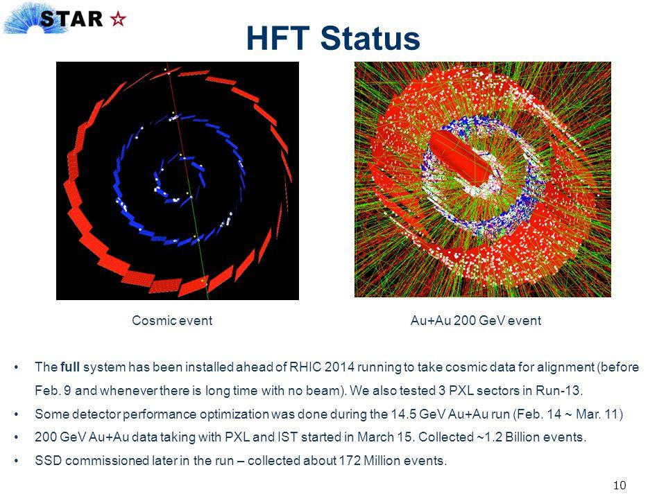 HFT Status Cosmic event Au+Au 200 GeV event