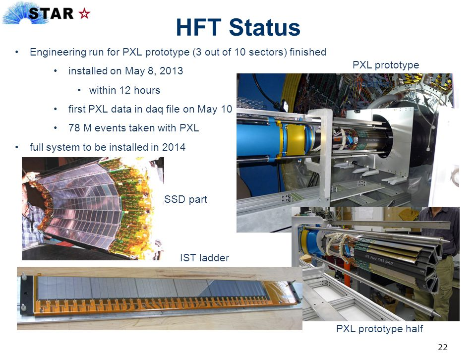 HFT Status Engineering run for PXL prototype (3 out of 10 sectors) finished. installed on May 8, 2013.