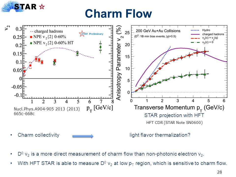 Charm Flow STAR projection with HFT