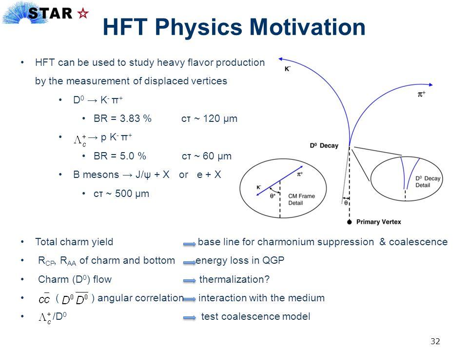 HFT Physics Motivation