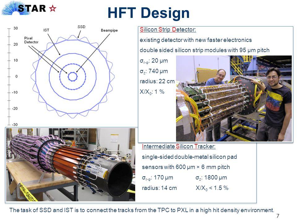 HFT Design Silicon Strip Detector: