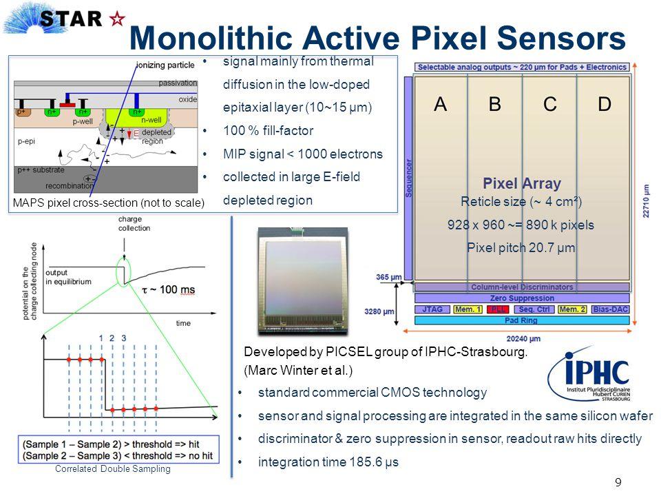 Monolithic Active Pixel Sensors