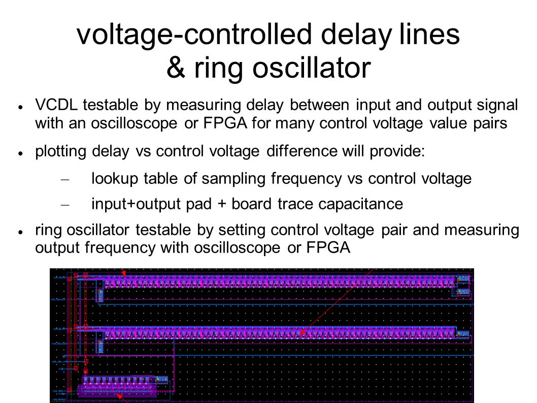 voltage-controlled delay lines & ring oscillator