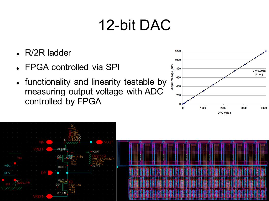 12-bit DAC R/2R ladder FPGA controlled via SPI