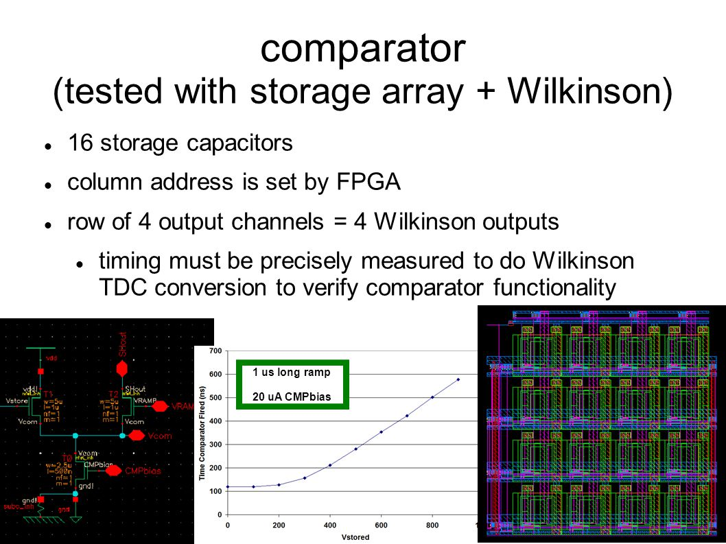 comparator (tested with storage array + Wilkinson)