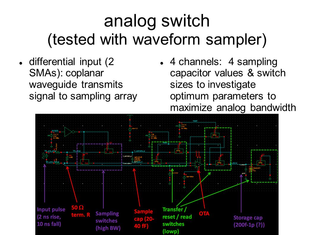 analog switch (tested with waveform sampler)