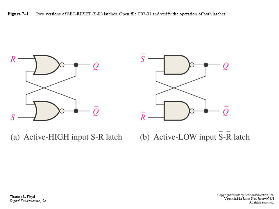 Figure 7–1 Two versions of SET-RESET (S-R) latches