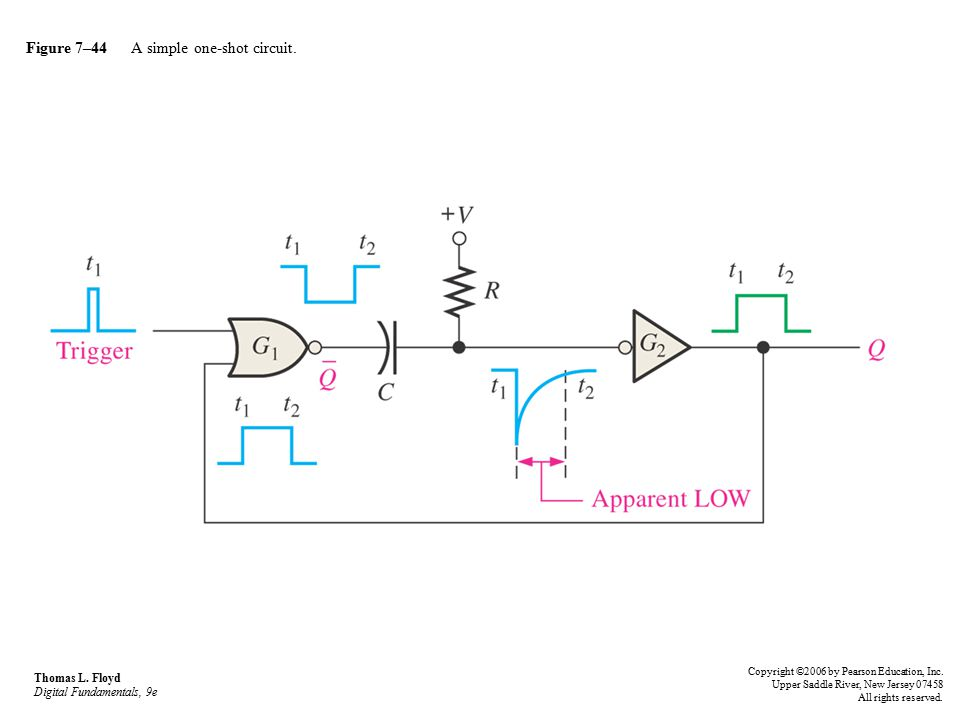 Figure 7–44 A simple one-shot circuit.