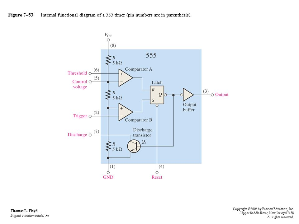 Figure 7–53 Internal functional diagram of a 555 timer (pin numbers are in parenthesis).