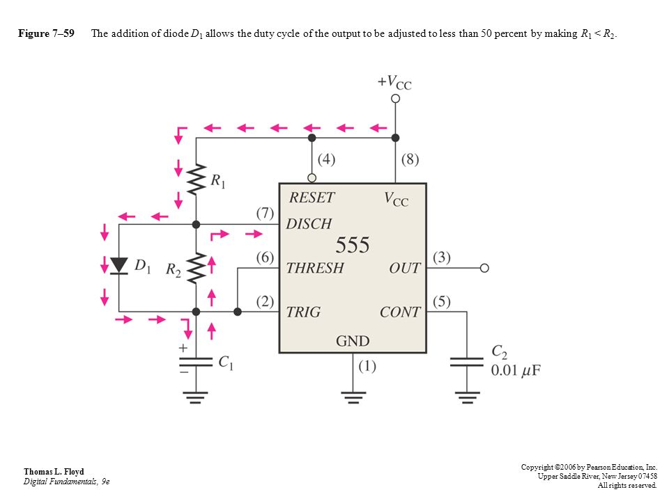 Figure 7–59 The addition of diode D1 allows the duty cycle of the output to be adjusted to less than 50 percent by making R1 < R2.