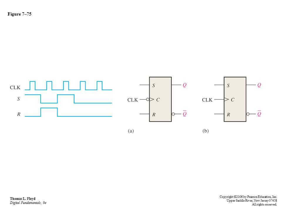 Figure 7–75 Thomas L. Floyd Digital Fundamentals, 9e