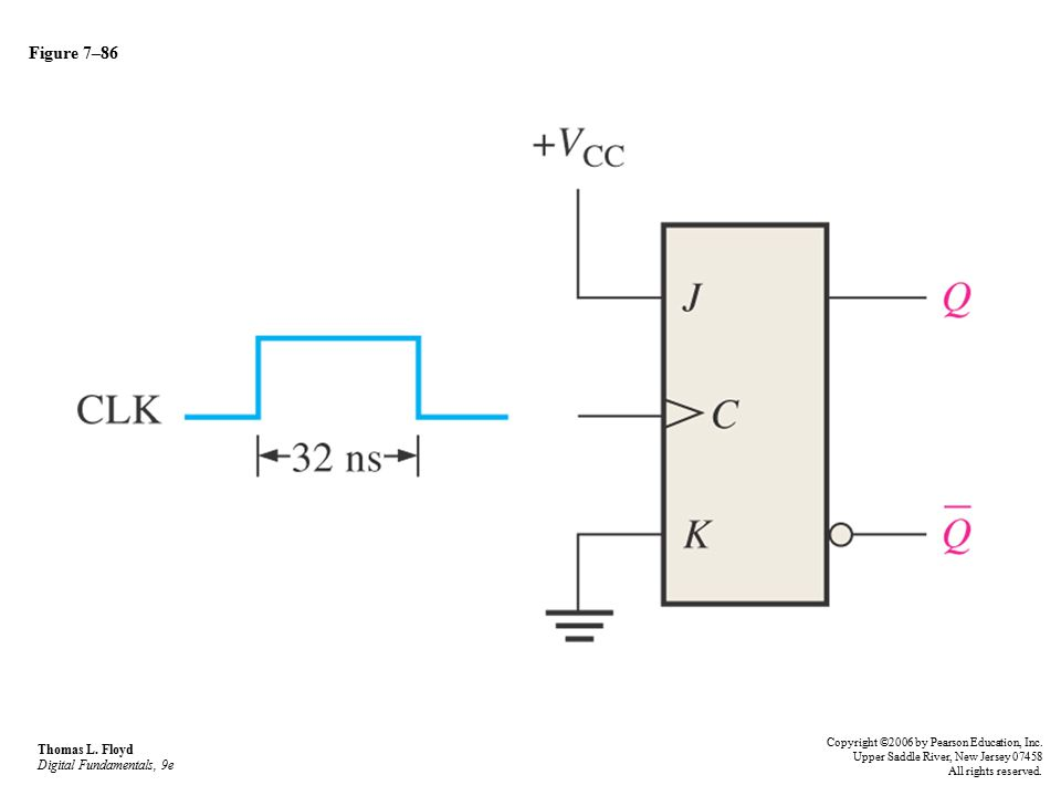 Figure 7–86 Thomas L. Floyd Digital Fundamentals, 9e