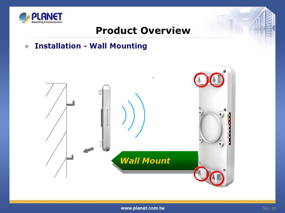 Product Overview Installation - Wall Mounting Wall Mount 14 / 33
