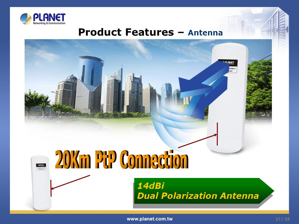 Product Features – Antenna