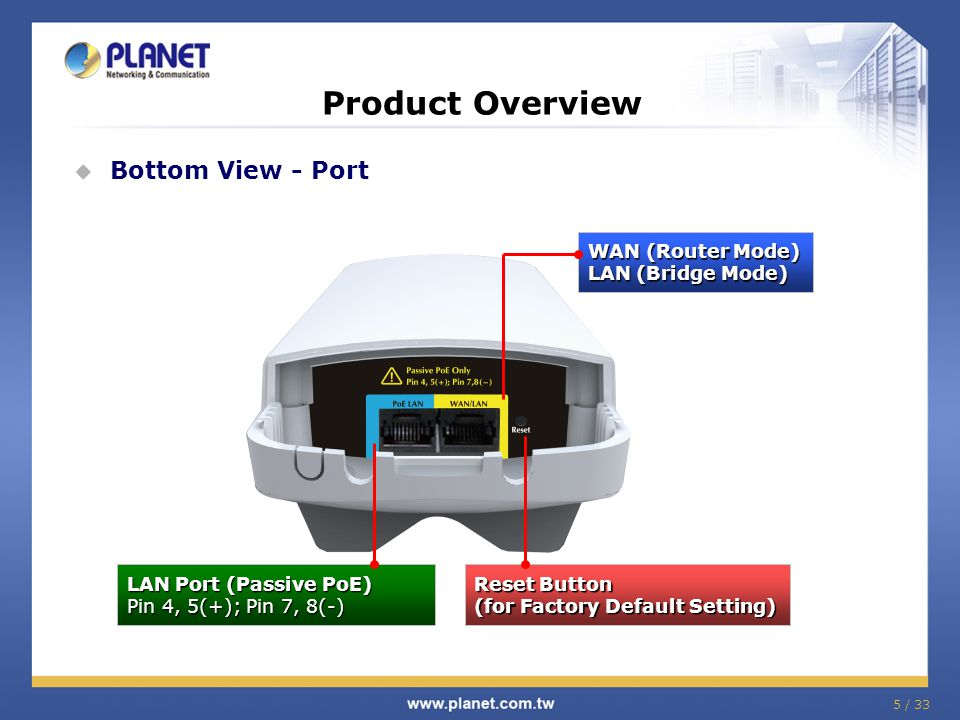 Product Overview Bottom View - Port WAN (Router Mode)
