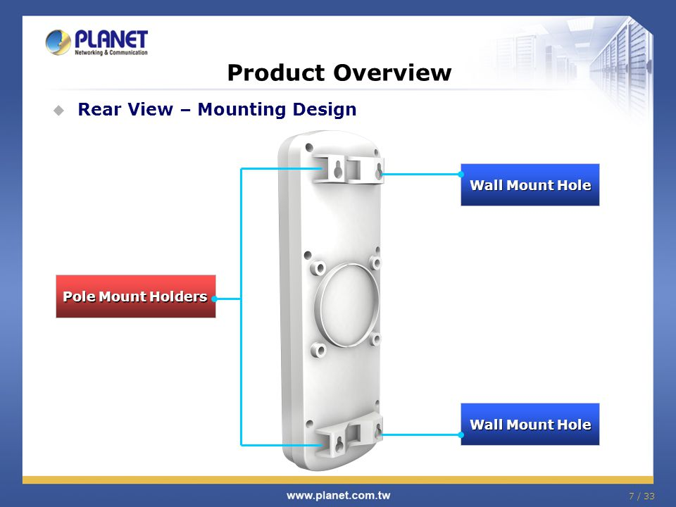 Product Overview Rear View – Mounting Design Wall Mount Hole