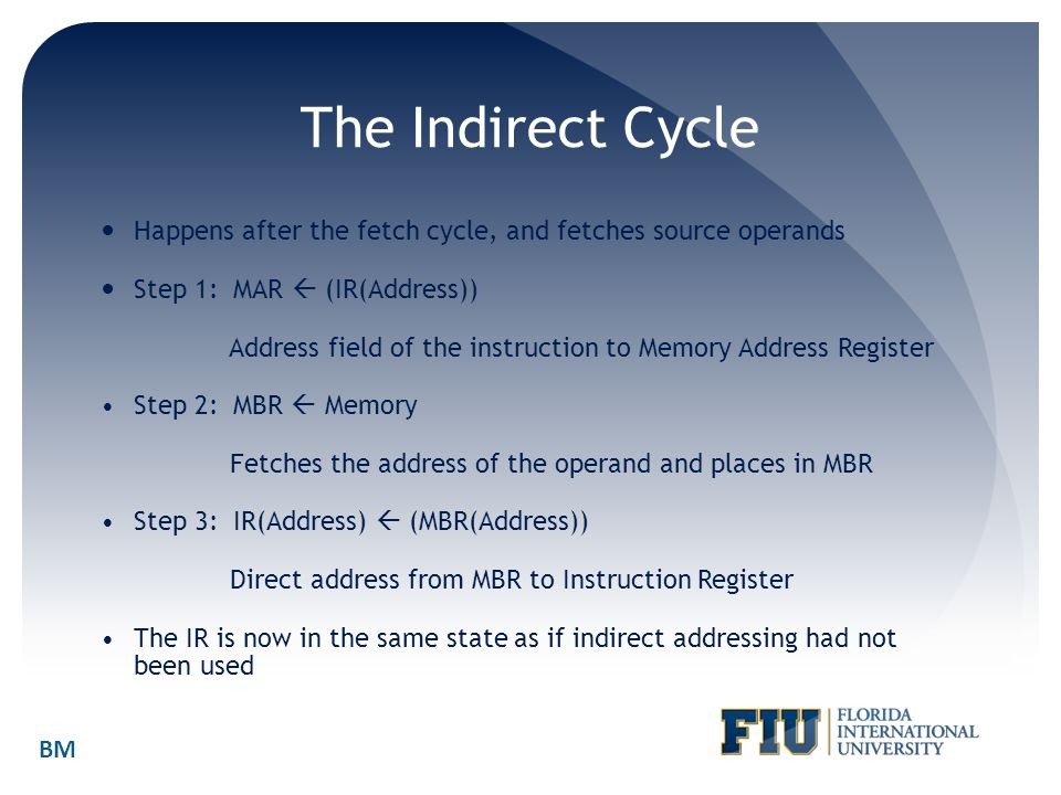 The Indirect Cycle Happens after the fetch cycle, and fetches source operands. Step 1: MAR  (IR(Address))