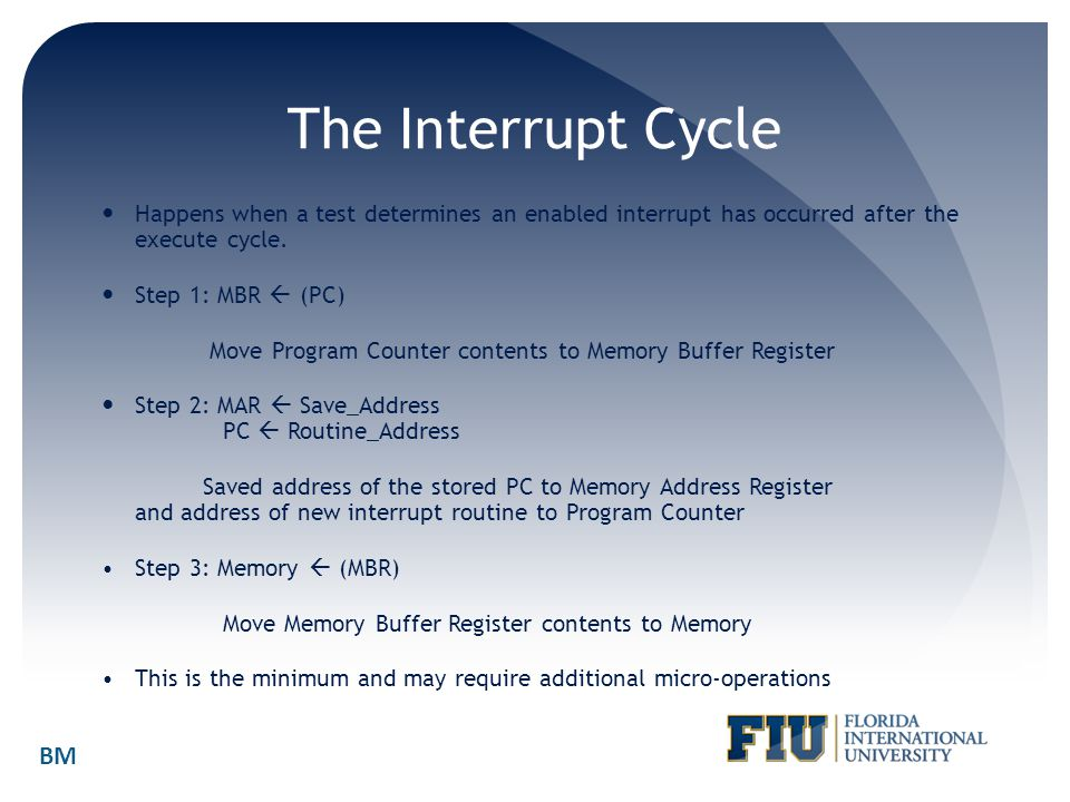 The Interrupt Cycle Happens when a test determines an enabled interrupt has occurred after the execute cycle.