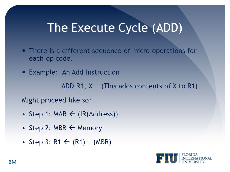 The Execute Cycle (ADD)