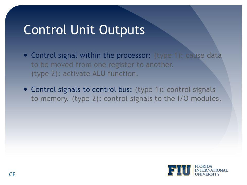 Control Unit Outputs