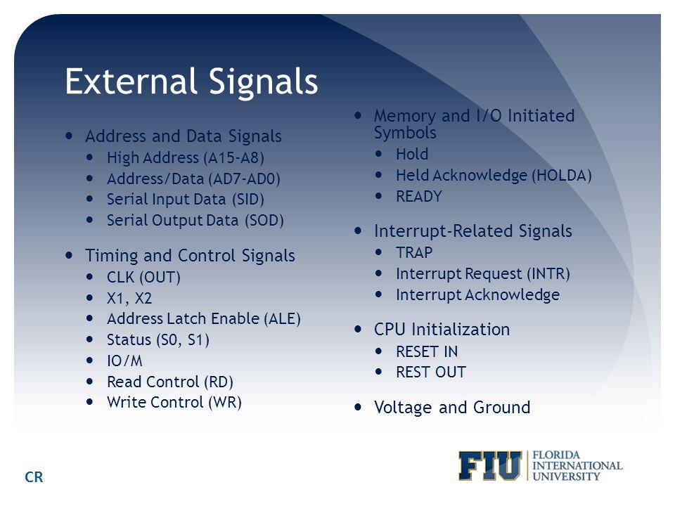 External Signals Memory and I/O Initiated Symbols