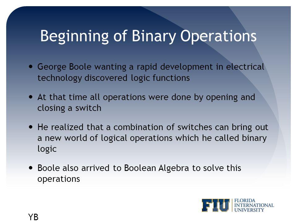 Beginning of Binary Operations