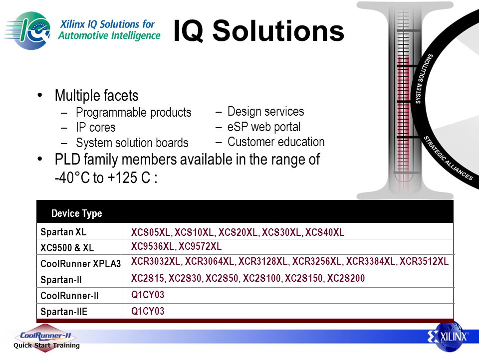 IQ Solutions Multiple facets