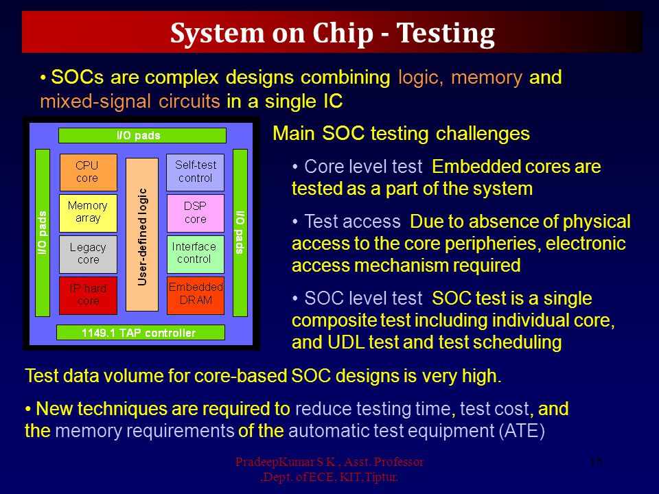 System on Chip - Testing