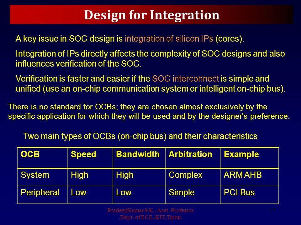 Design for Integration
