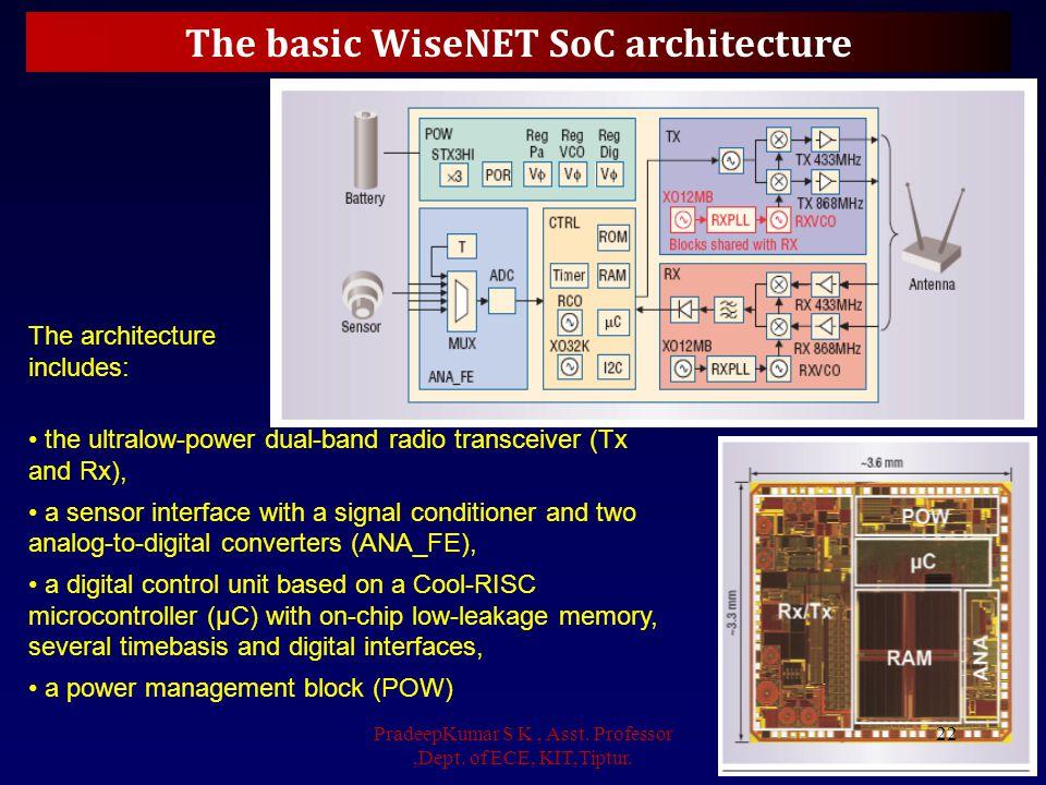 The basic WiseNET SoC architecture