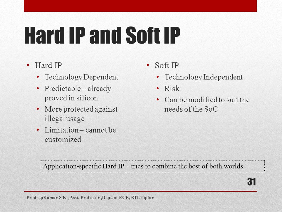 Hard IP and Soft IP Soft IP Hard IP Technology Independent Risk