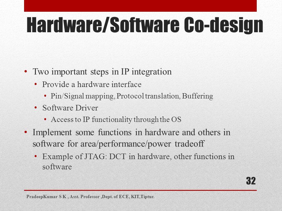 Hardware/Software Co-design