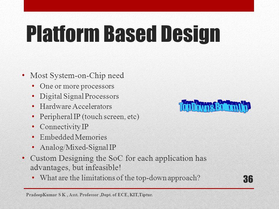 Platform Based Design Most System-on-Chip need
