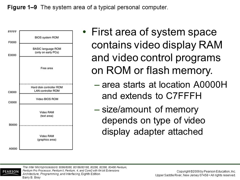 Figure 1–9 The system area of a typical personal computer.