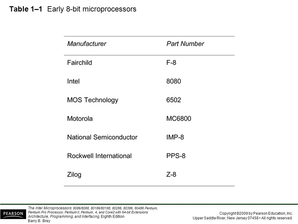 Table 1–1 Early 8-bit microprocessors
