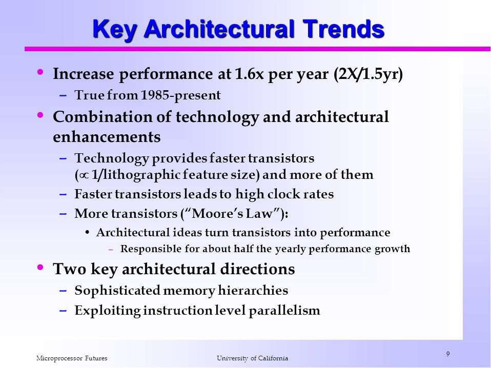 Key Architectural Trends
