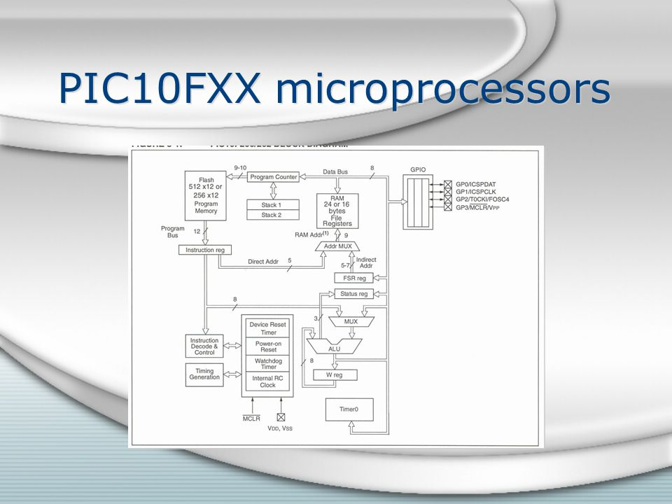 PIC10FXX microprocessors