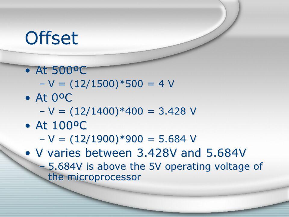 Offset At 500ºC At 0ºC At 100ºC V varies between 3.428V and 5.684V