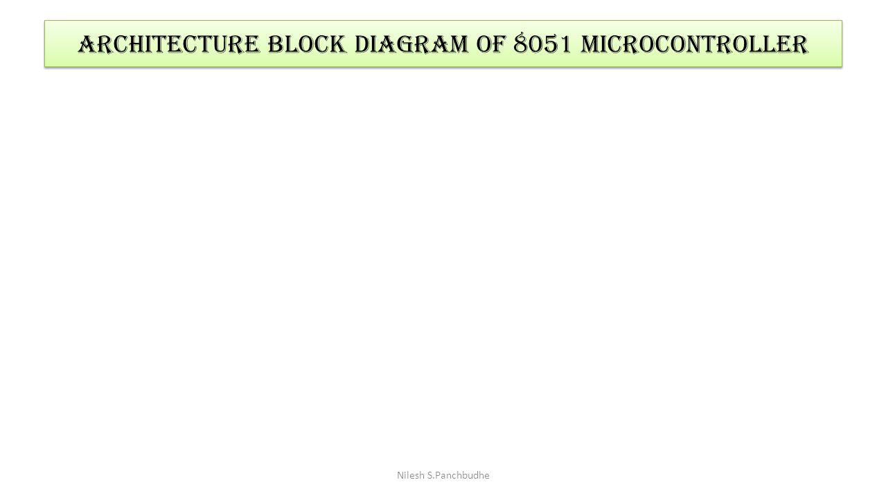Nilesh s panchbudhe ppt download for Architecture 8051 microcontroller