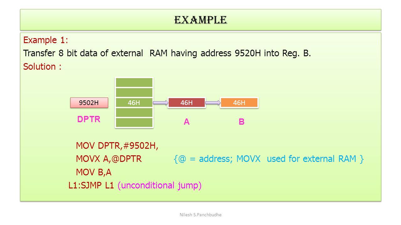 Example Example 1: Transfer 8 bit data of external RAM having address 9520H into Reg. B. Solution :