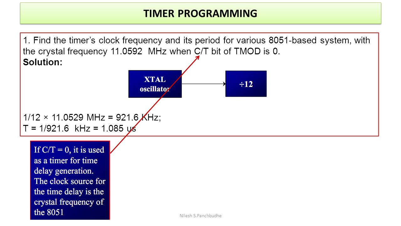 TIMER PROGRAMMING