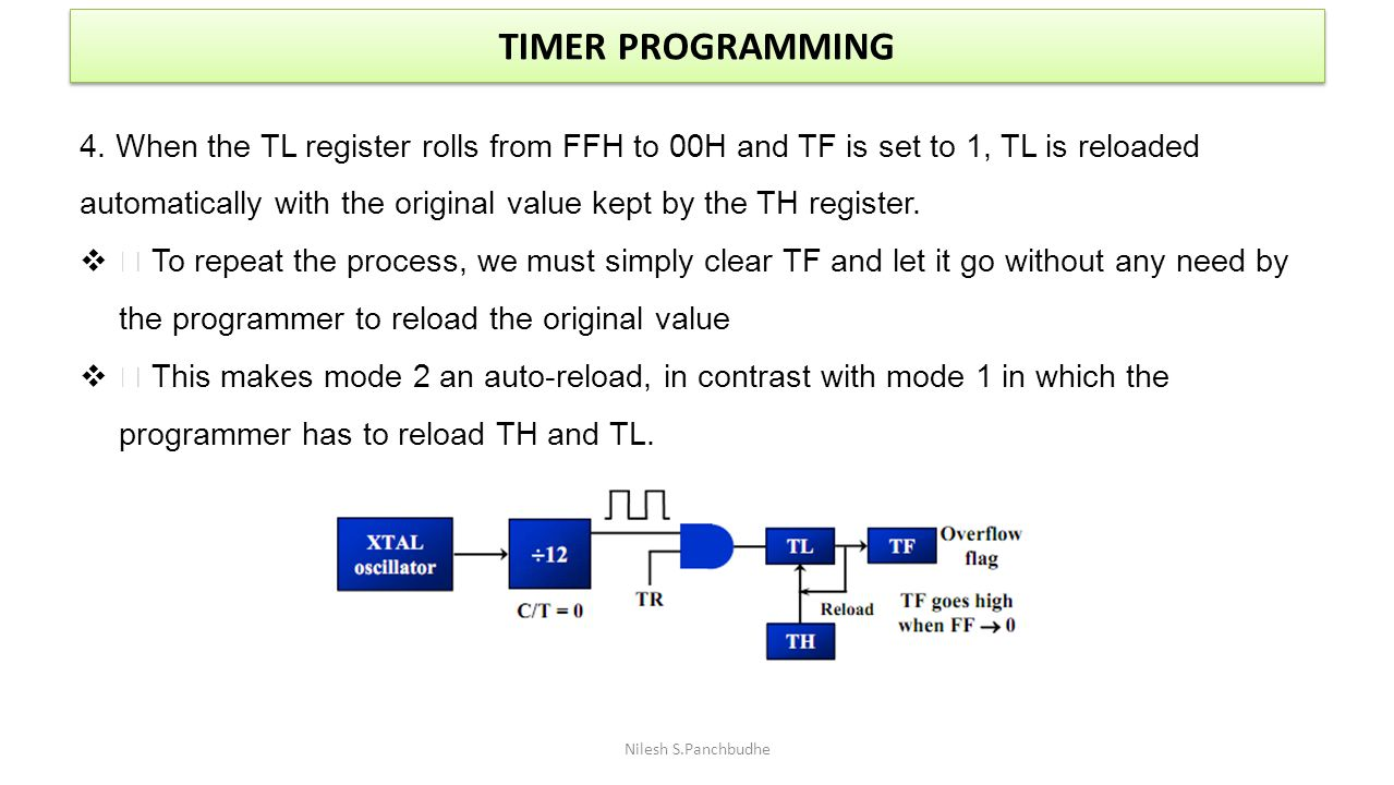 TIMER PROGRAMMING 4. When the TL register rolls from FFH to 00H and TF is set to 1, TL is reloaded.