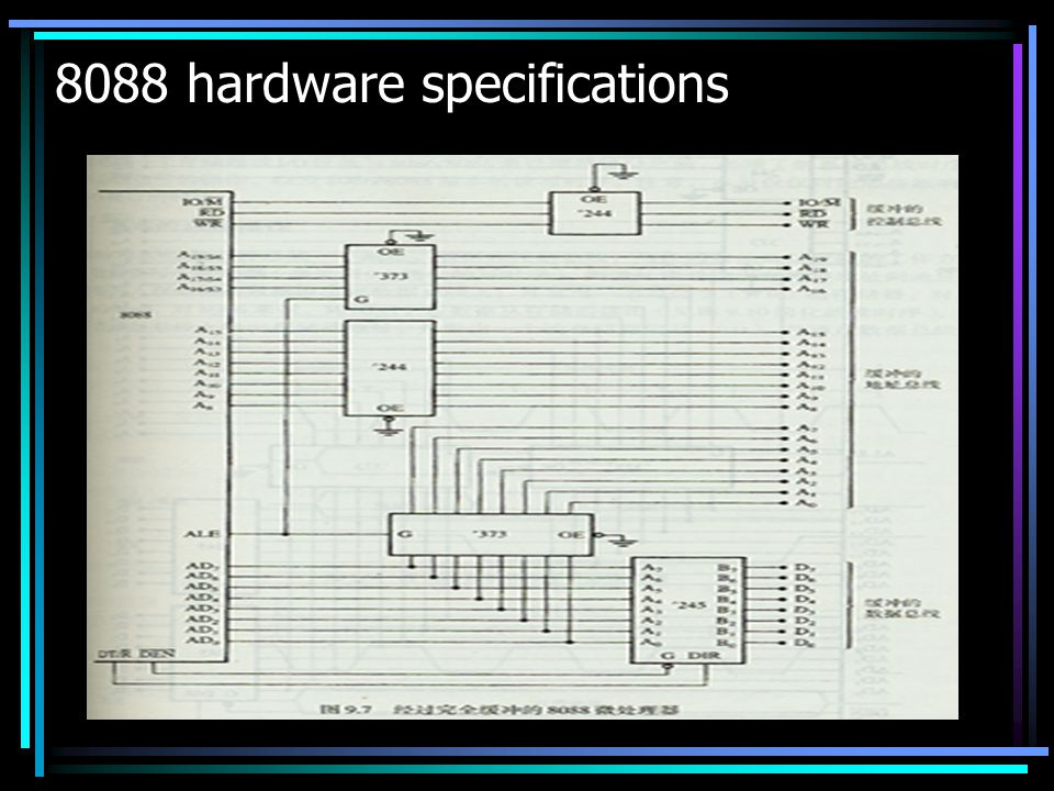 8088 hardware specifications