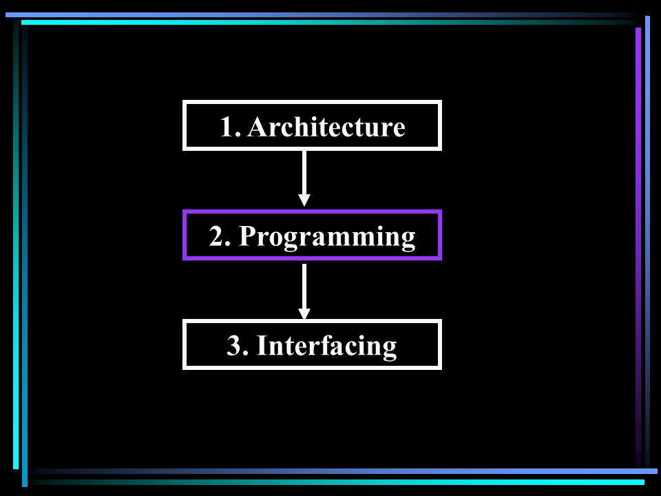 1. Architecture 2. Programming 3. Interfacing