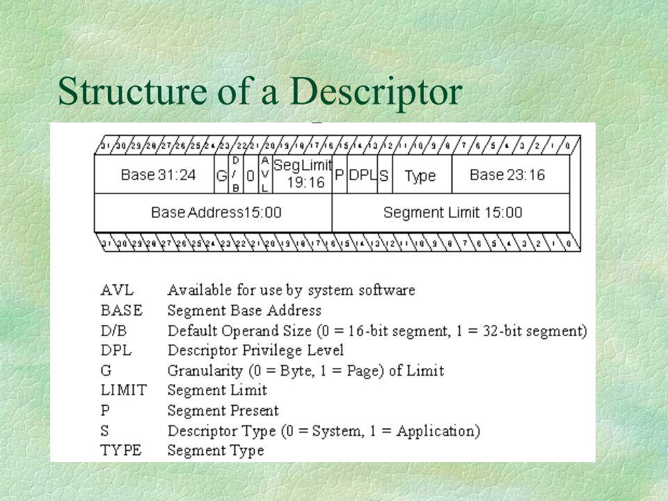 Structure of a Descriptor