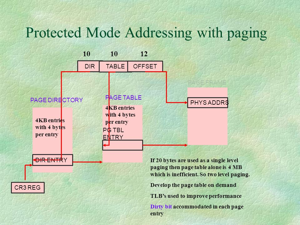Protected Mode Addressing with paging