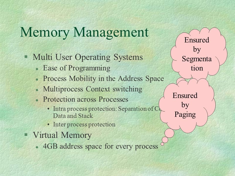 Memory Management Multi User Operating Systems Virtual Memory