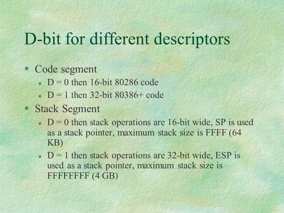 D-bit for different descriptors