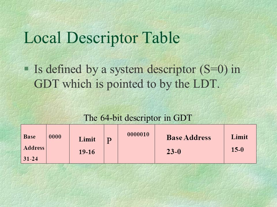 Local Descriptor Table